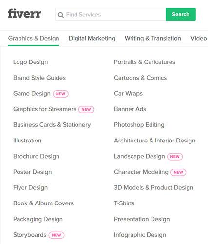 Categories to make money online on fiverr